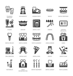 dentist orthodontics flat glyph icons dental vector image