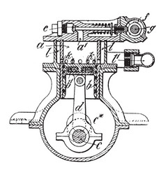 steam engine vintage vector image