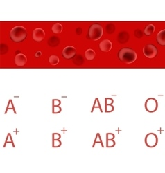 Red Blood Cells Bloods Types Medical Background vector