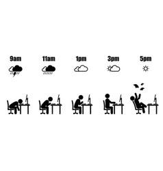 Working hour evolution weather vector