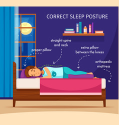 children corrrect posture composition vector image
