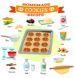 Baking ingredients recipe vector