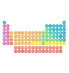 colorful periodic table elements simple table vector image