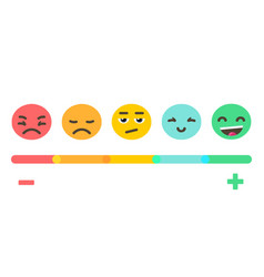 Emoji feedback emotions scale vector