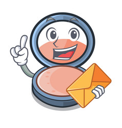 With envelope blosh on in the shape character vector