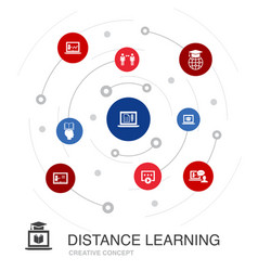 Distance learning colored circle concept with vector