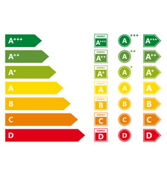 Energy efficiency rating classification vector