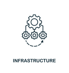 Infrastructure icon outline style thin line vector
