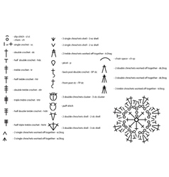 Symbols for crochet vector image vector image