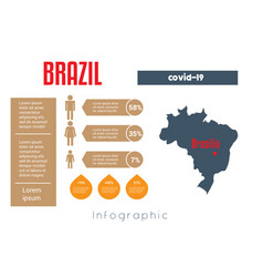 universal template for infographics with brazil vector image