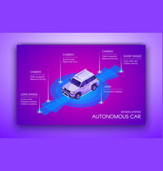 Autonomous car technology vector