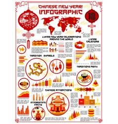 Chinese dog lunar new year infographics vector
