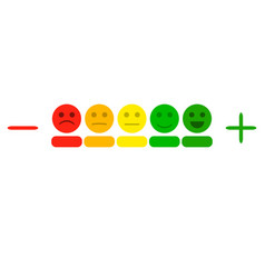 Plus and minus indicator with colored smileys vector