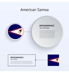 American Samoa Country Set of Banners vector image
