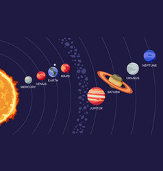 solar system showing planets around sun vector image