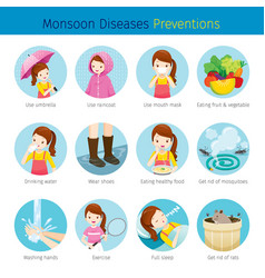Girl with monsoon diseases preventions set vector