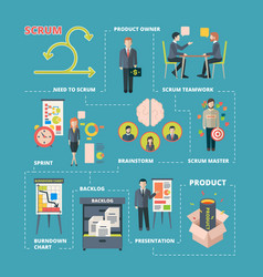 scrum infographic project collaboration work vector image
