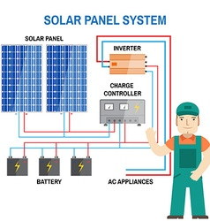 Solar panel system vector