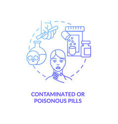 Contaminated or poisonous pills concept icon vector