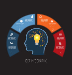 head lightbulb brain template 4 positions vector image