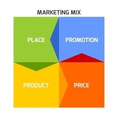 Marketing mix model - 4P vector image