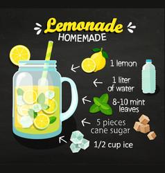 Recipe homemade lemonade vector