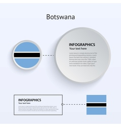 Botswana Country Set of Banners vector image