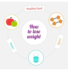 Healthy lifestyle circletext inside vector