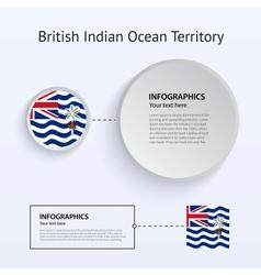 British Indian Ocean Territory Country Set of vector image