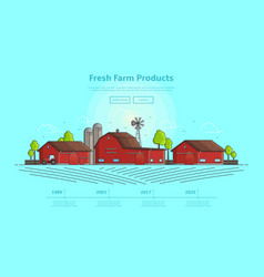 concept of web banner with farm vector image