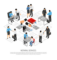 notarial services isometric composition vector image