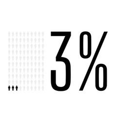 Three percent people chart graphic 3 percentage vector