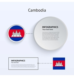 Cambodia Country Set of Banners vector
