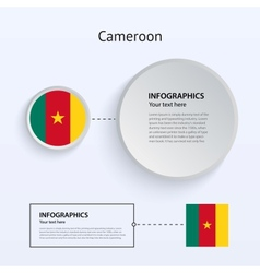 Cameroon Country Set of Banners vector image