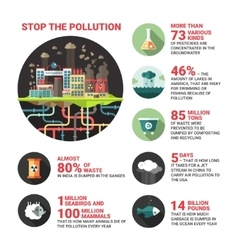 Stop the pollution poster Flat design ecology vector image