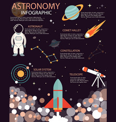 the space info poster brochure with flat icons vector image vector image