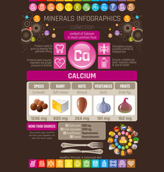 calcium mineral vitamin supplement food icons vector image