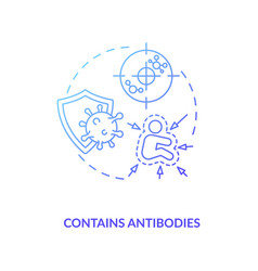 Contains antibodies concept icon vector
