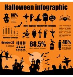 Halloween infographic design vector image