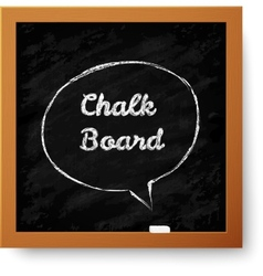 realistic chalkboard with hand-drawn speech bubble vector image