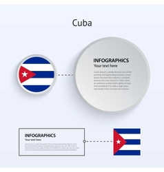 Cuba Country Set of Banners vector
