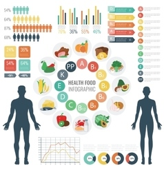 Vitamin food sources with chart and other vector