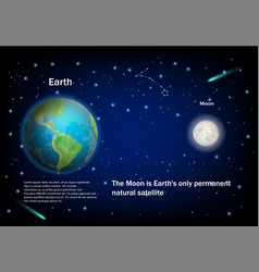 Earth and its one moon educational poster vector