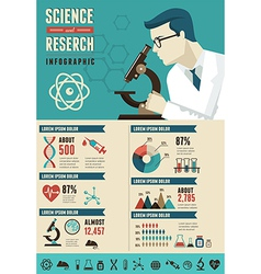 Research bio technology and science infographic vector