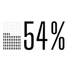 fifty four percent people chart graphic 54 vector image