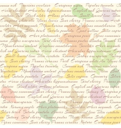 Seamless pattern with leaves and text vector image vector image