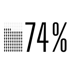 Seventy four percent people chart graphic 74 vector