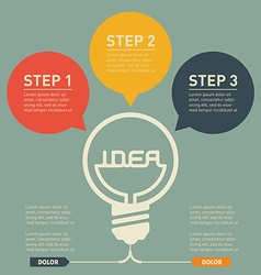 Infographics about effective thinking and create vector