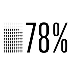 Seventy eight percent people chart graphic 78 vector