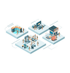 smart manufacturing production processes concept vector image